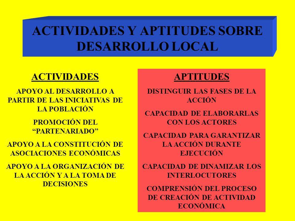 ACTIVIDADES Y APTITUDES SOBRE DESARROLLO LOCAL
