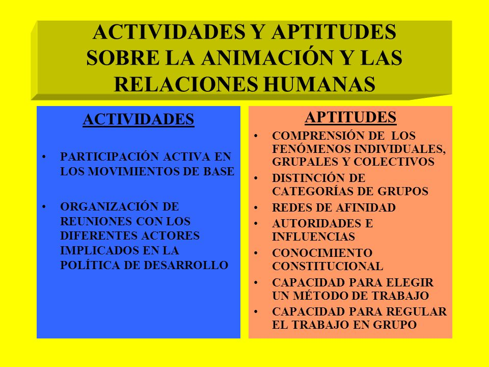 ACTIVIDADES Y APTITUDES SOBRE LA ANIMACIÓN Y LAS RELACIONES HUMANAS