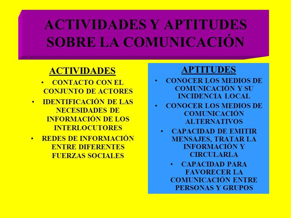 ACTIVIDADES Y APTITUDES SOBRE LA COMUNICACIÓN