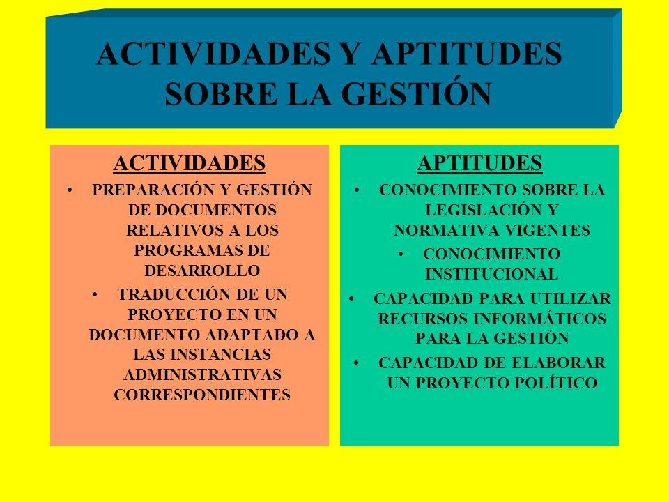 ACTIVIDADES Y APTITUDES SOBRE LA GESTIÓN