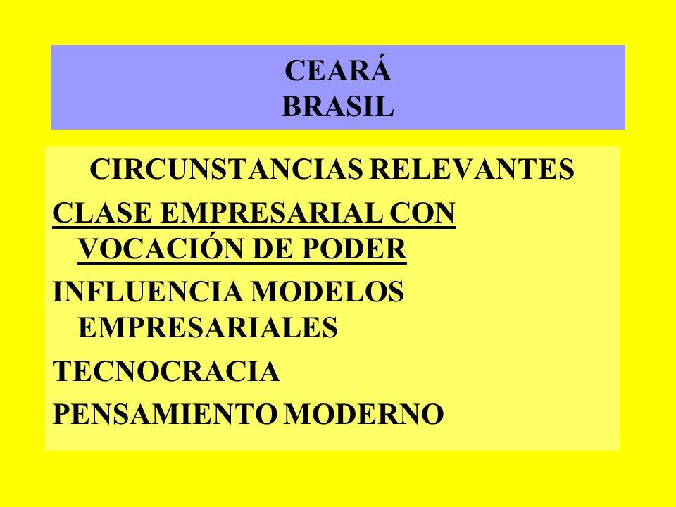 CIRCUNSTANCIAS RELEVANTES