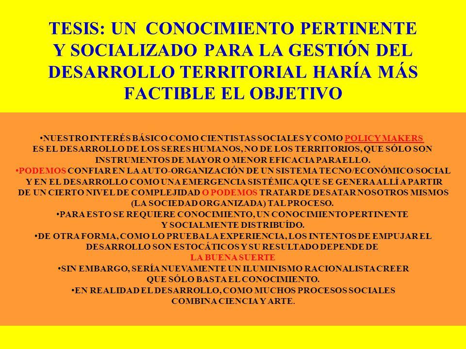 TESIS: UN CONOCIMIENTO PERTINENTE Y SOCIALIZADO PARA LA GESTIÓN DEL DESARROLLO TERRITORIAL HARÍA MÁS FACTIBLE EL OBJETIVO