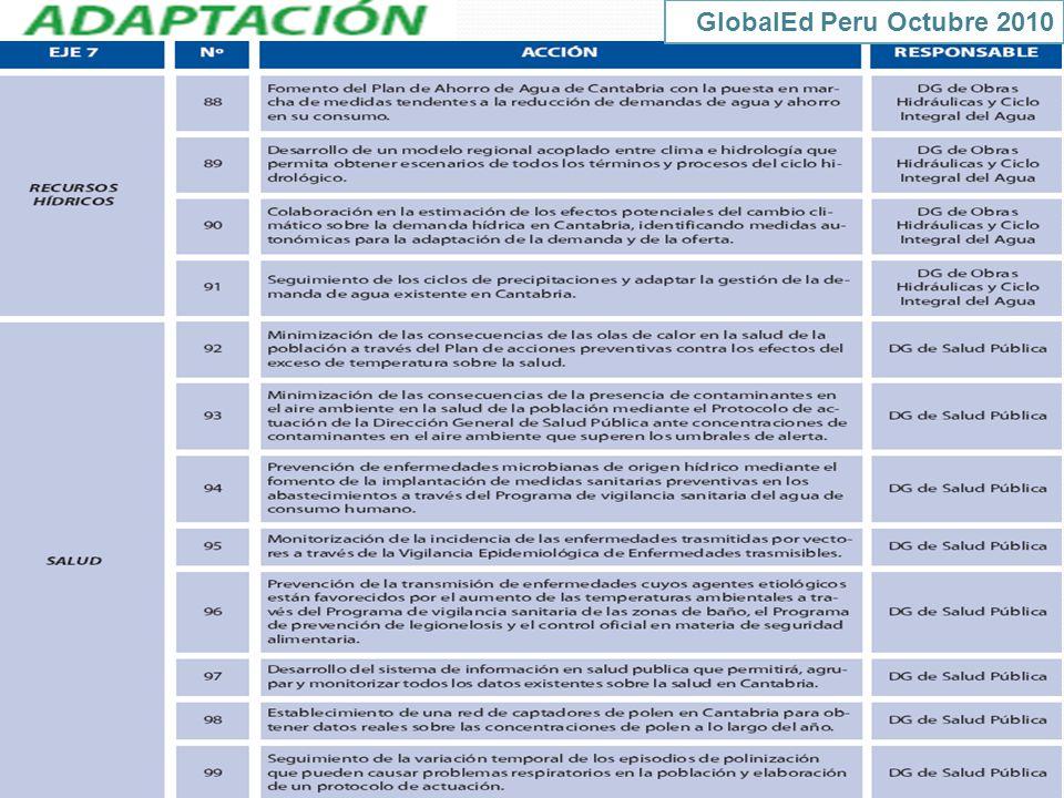 GlobalEd Peru Octubre 2010