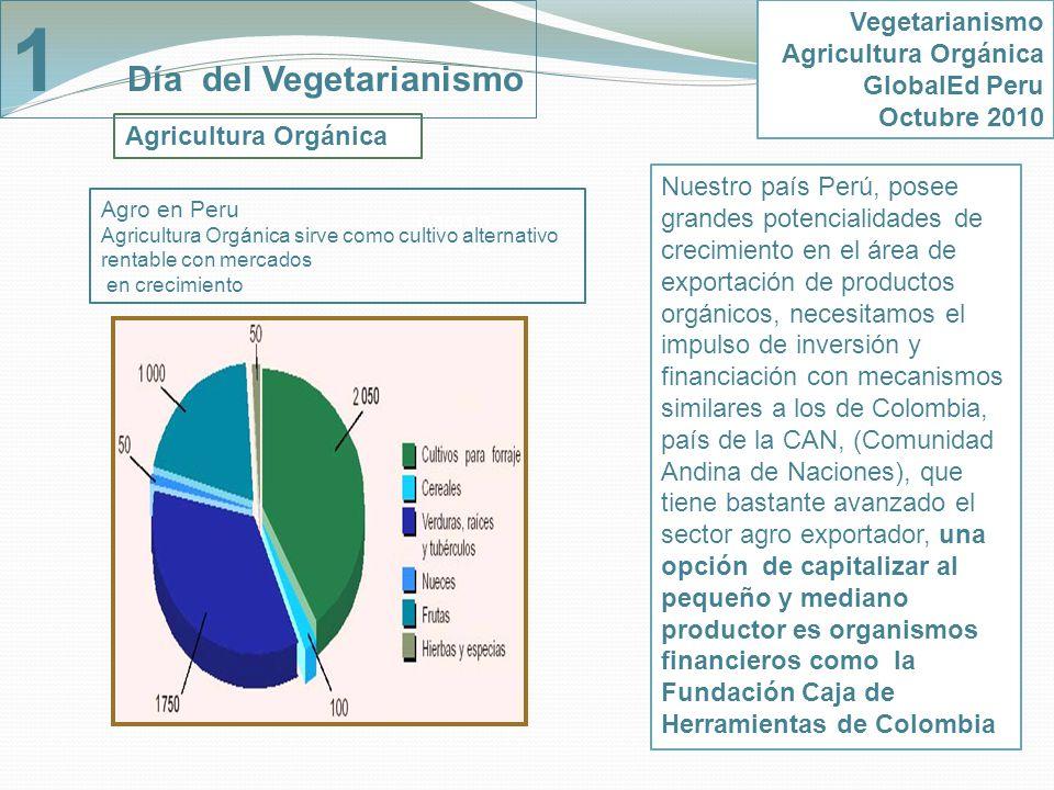 1 Día del Vegetarianismo