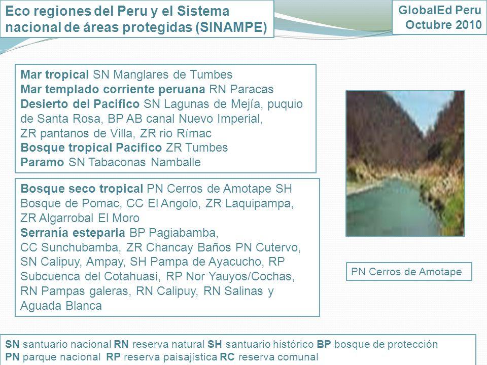 Eco regiones del Peru y el Sistema nacional de áreas protegidas (SINAMPE)