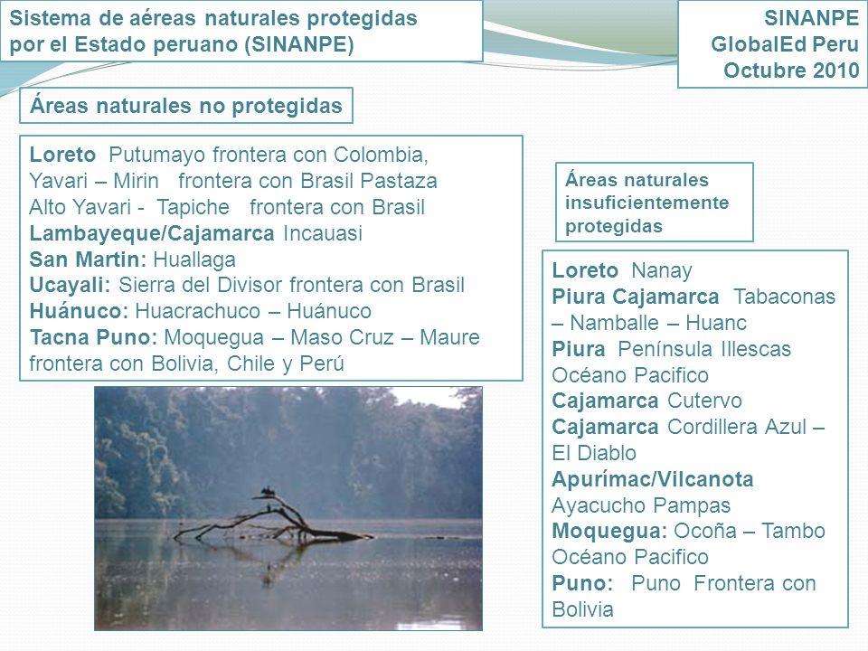 Áreas naturales no protegidas