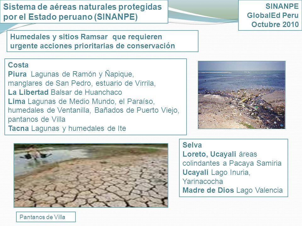 Sistema de aéreas naturales protegidas por el Estado peruano (SINANPE)