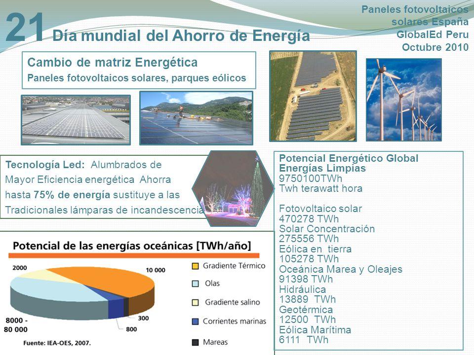 21 Día mundial del Ahorro de Energía