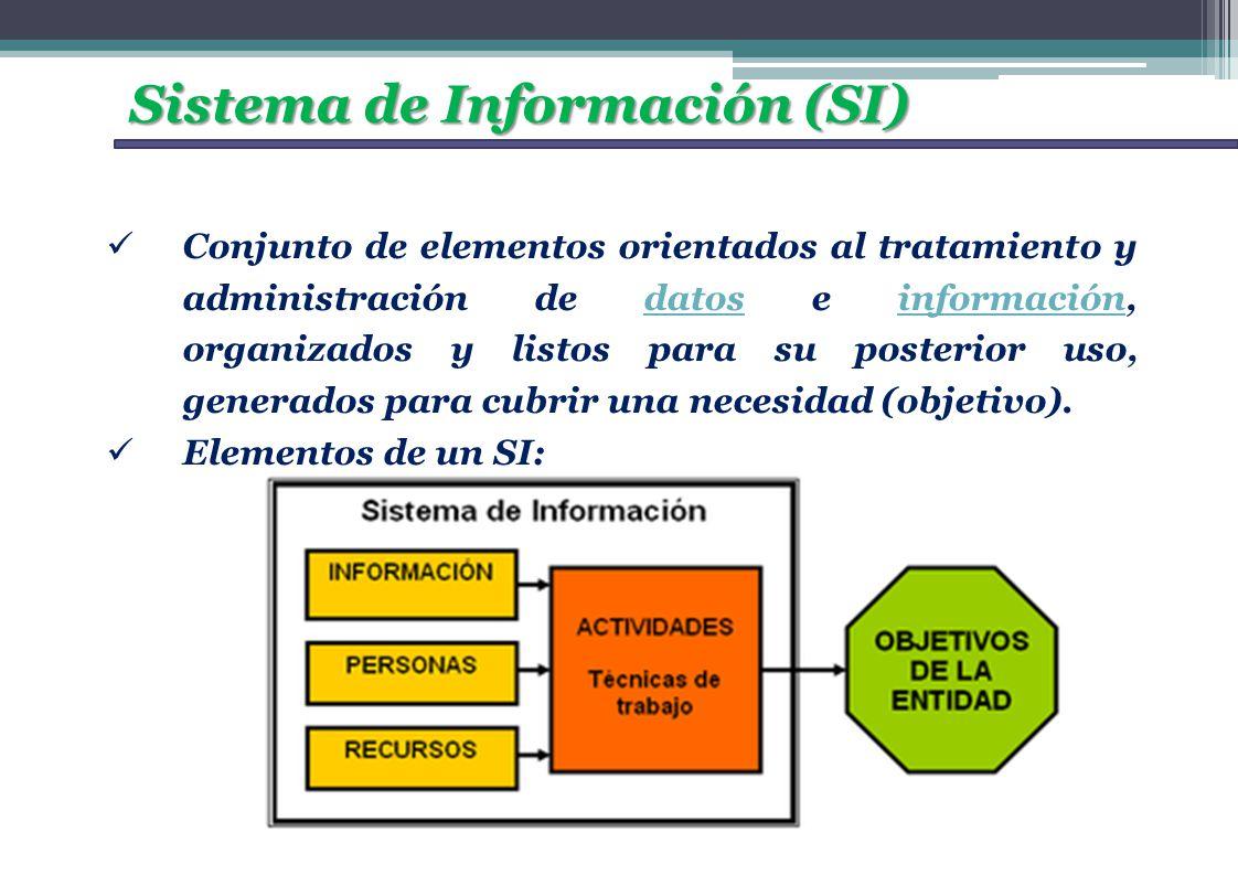 Sistema de Información (SI)