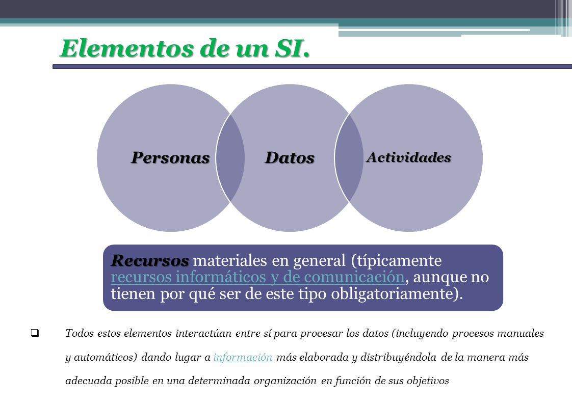 Elementos de un SI. Personas Datos