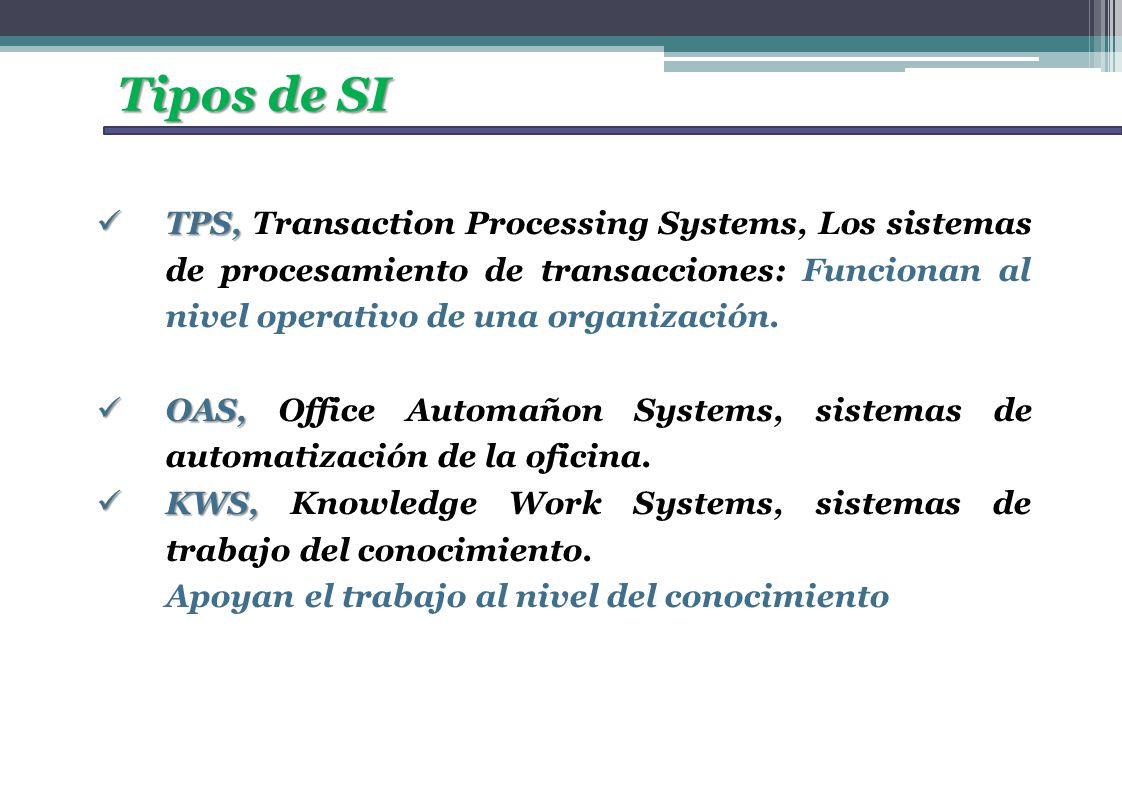 Tipos de SI TPS, Transaction Processing Systems, Los sistemas de procesamiento de transacciones: Funcionan al nivel operativo de una organización.