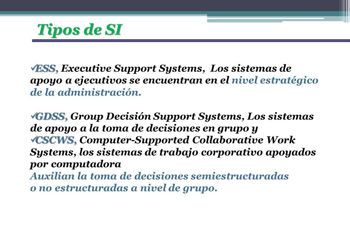 Tipos de SI ESS, Executive Support Systems, Los sistemas de apoyo a ejecutivos se encuentran en el nivel estratégico de la administración.
