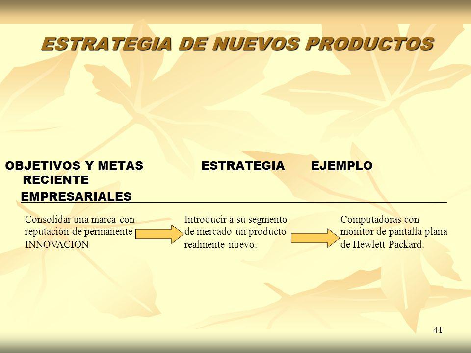 ESTRATEGIA DE NUEVOS PRODUCTOS
