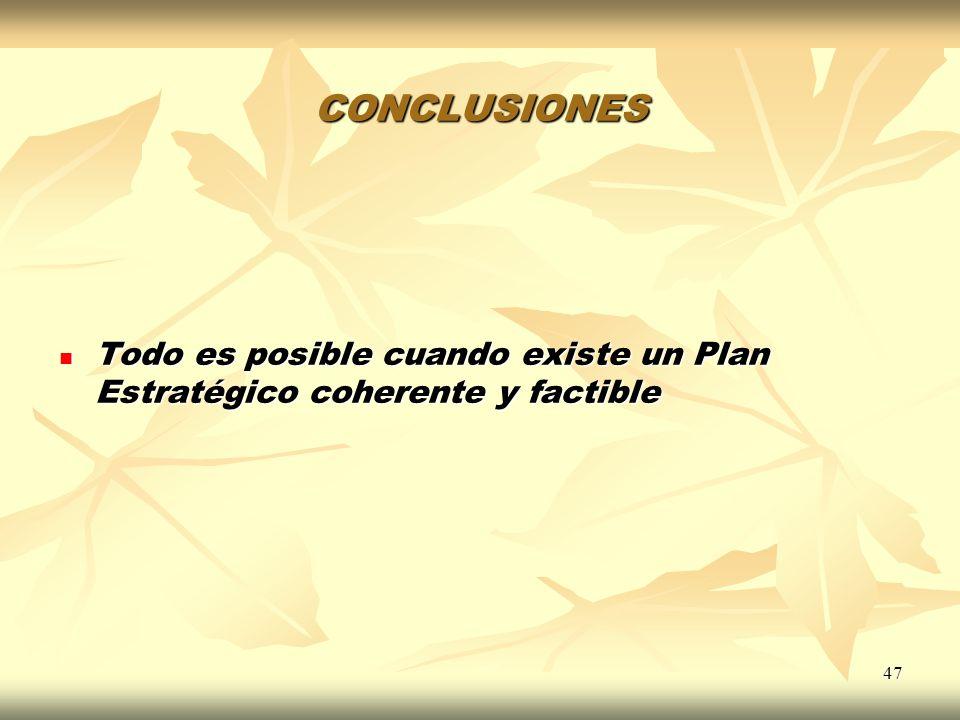 CONCLUSIONES Todo es posible cuando existe un Plan Estratégico coherente y factible