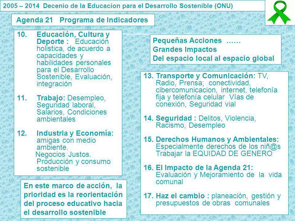 Agenda 21 Programa de Indicadores