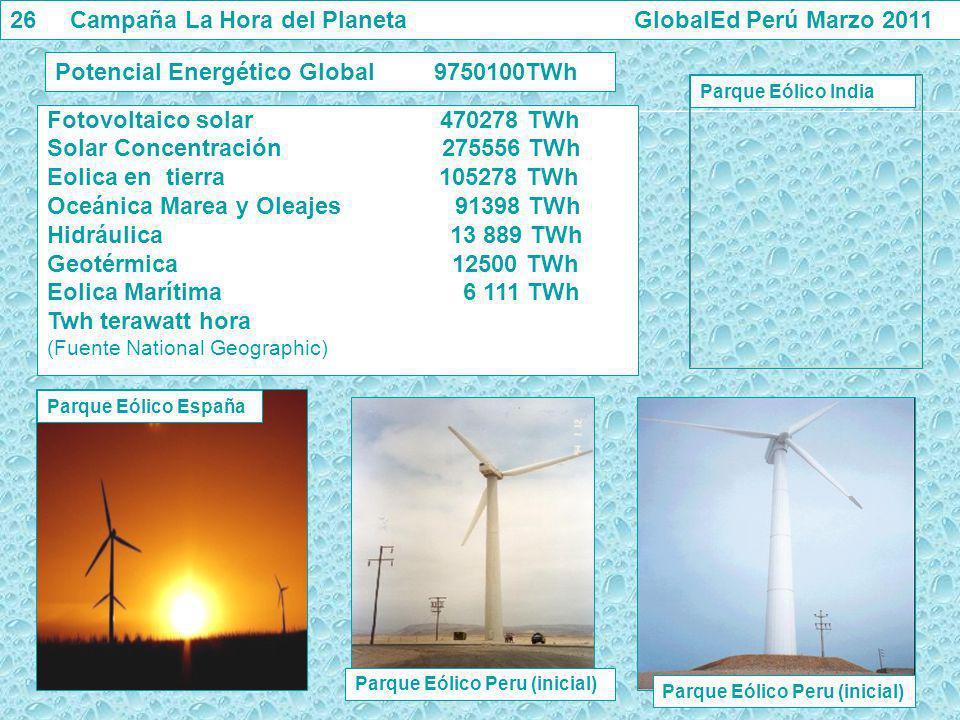 26 Campaña La Hora del Planeta GlobalEd Perú Marzo 2011