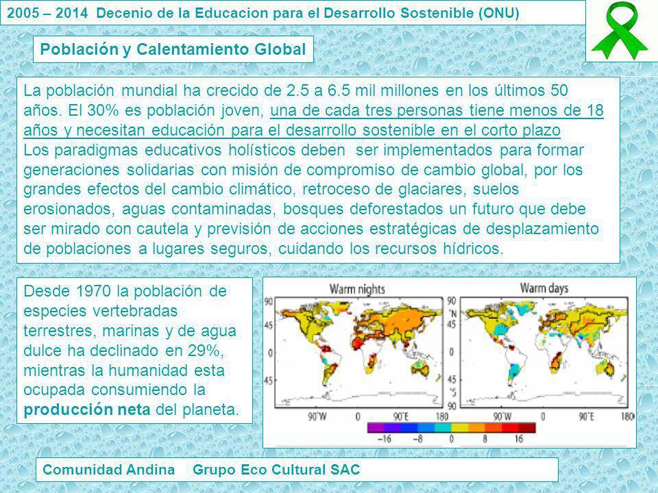 Población y Calentamiento Global