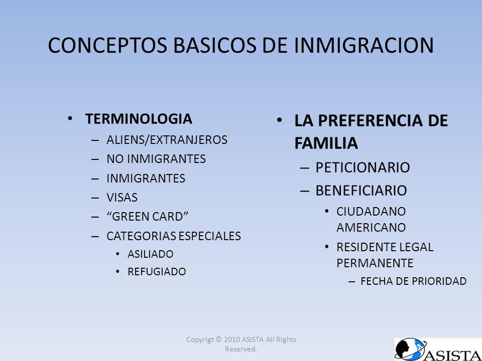 CONCEPTOS BASICOS DE INMIGRACION