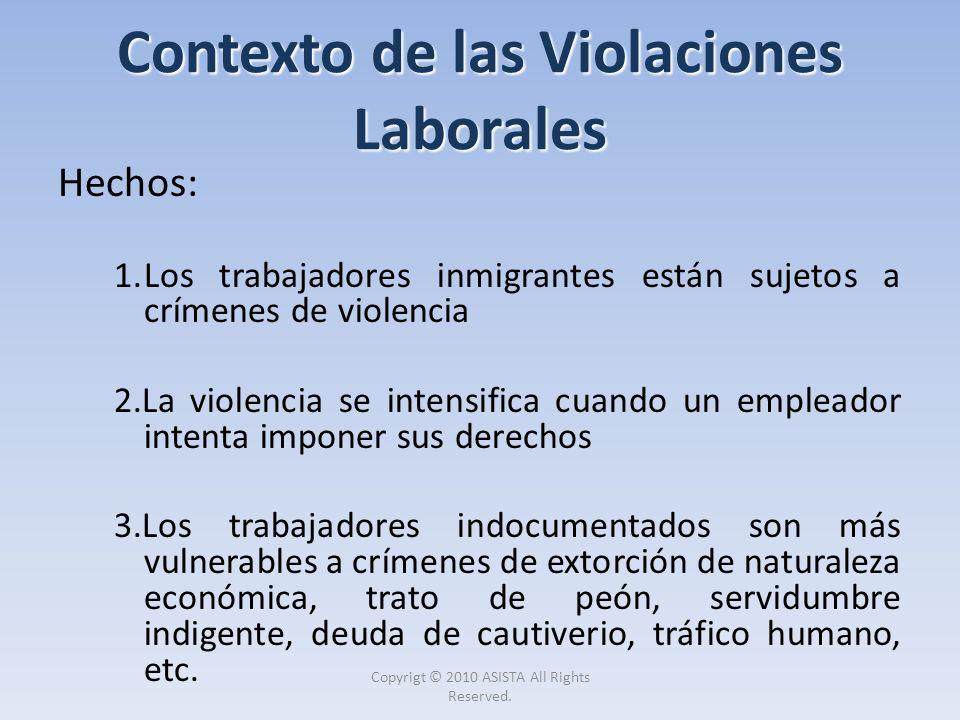 Contexto de las Violaciones Laborales