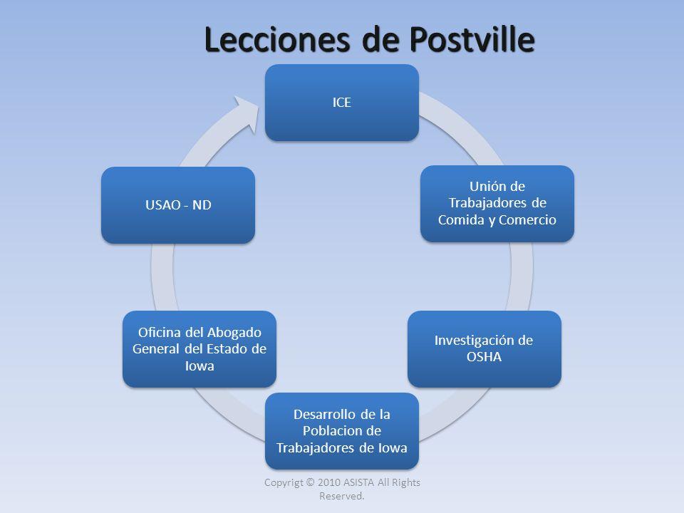 Lecciones de Postville