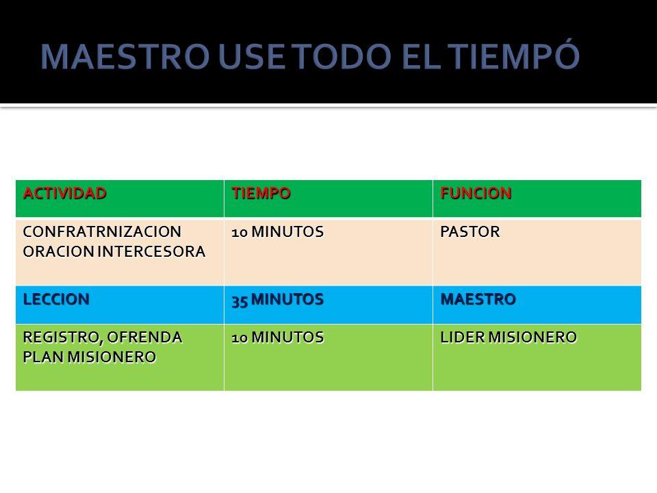 MAESTRO USE TODO EL TIEMPÓ