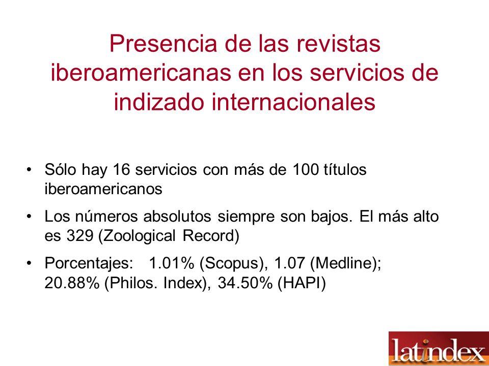 Presencia de las revistas iberoamericanas en los servicios de indizado internacionales