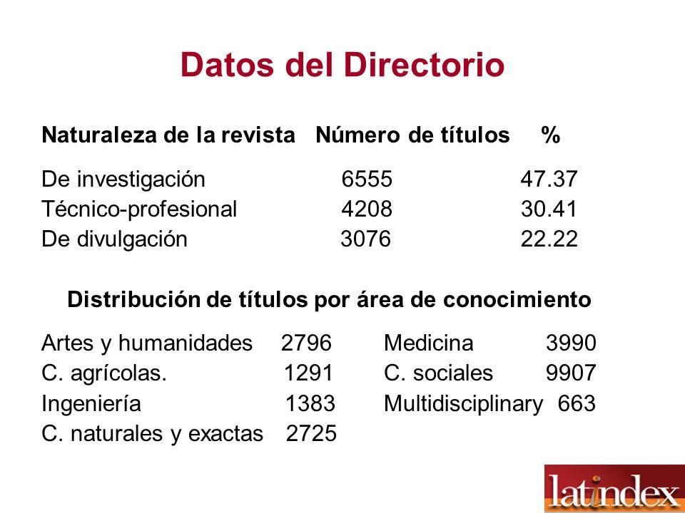 Datos del Directorio Naturaleza de la revista Número de títulos %