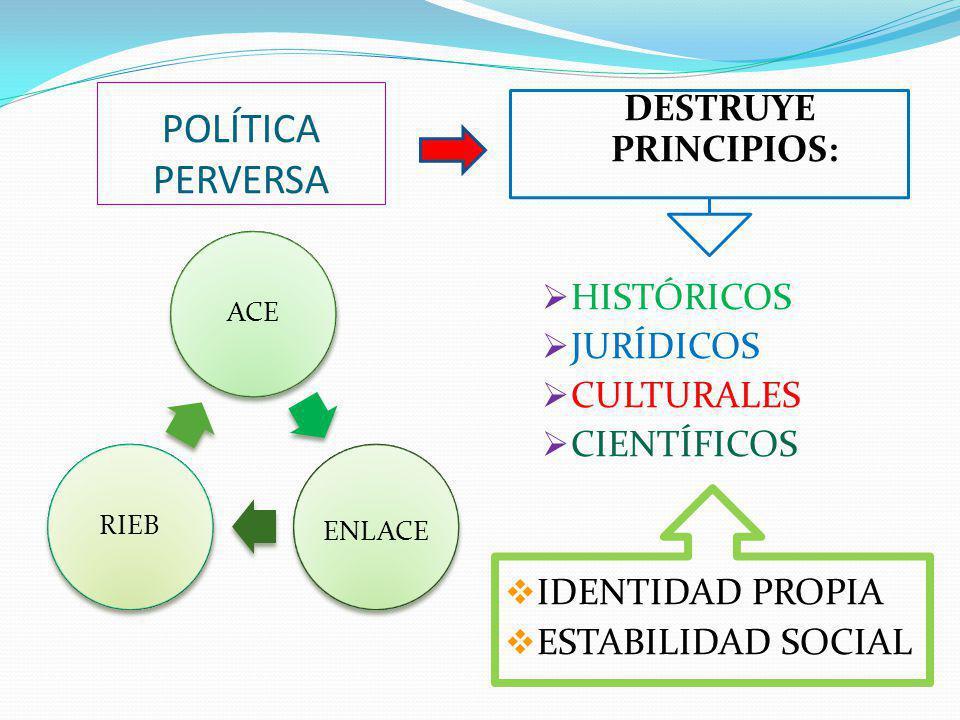 POLÍTICA PERVERSA DESTRUYE PRINCIPIOS: HISTÓRICOS JURÍDICOS CULTURALES