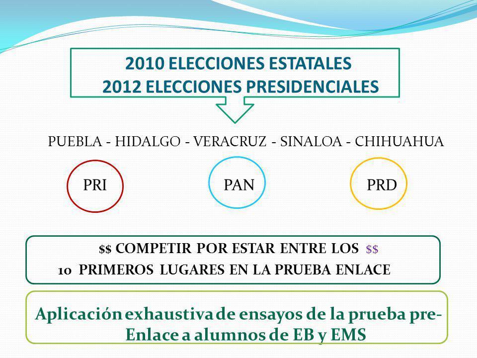 2010 ELECCIONES ESTATALES 2012 ELECCIONES PRESIDENCIALES