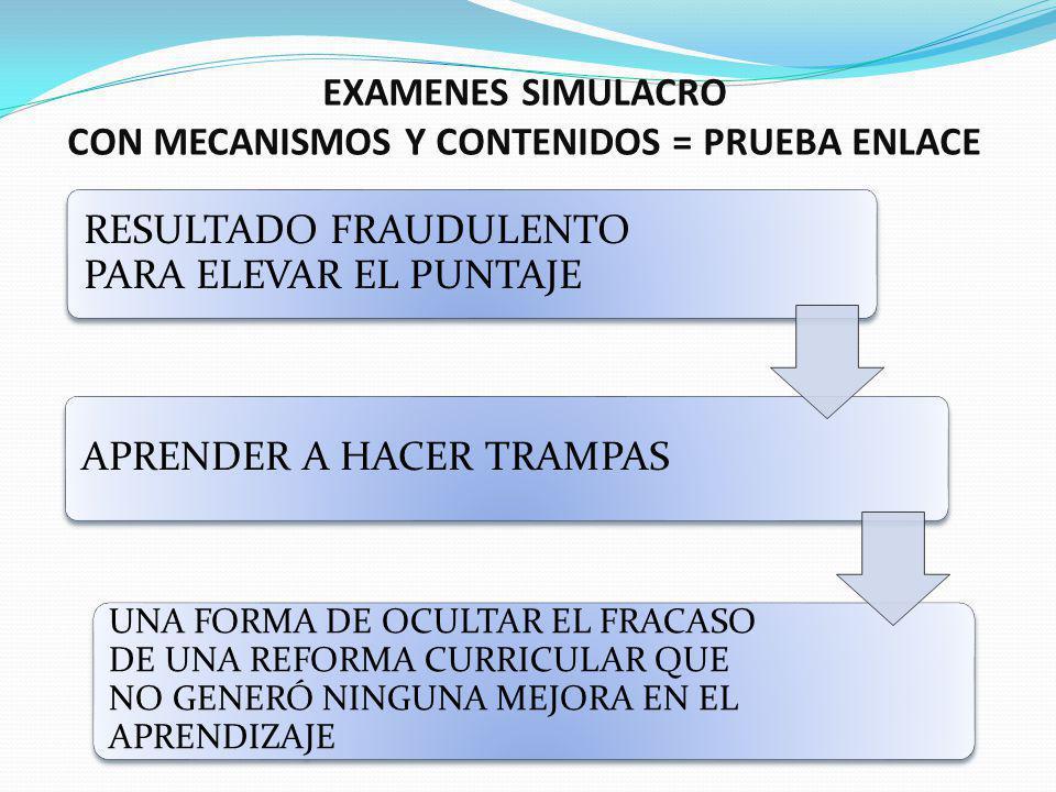EXAMENES SIMULACRO CON MECANISMOS Y CONTENIDOS = PRUEBA ENLACE