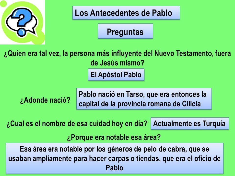 Los Antecedentes de Pablo