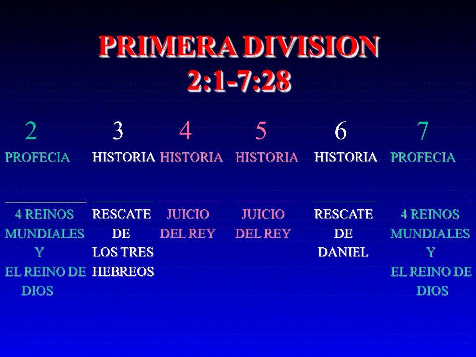 PRIMERA DIVISION 2:1-7:28 2 3 4 5 6 7 PROFECIA ____________ 4 REINOS