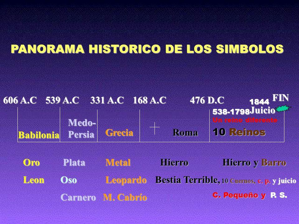 PANORAMA HISTORICO DE LOS SIMBOLOS