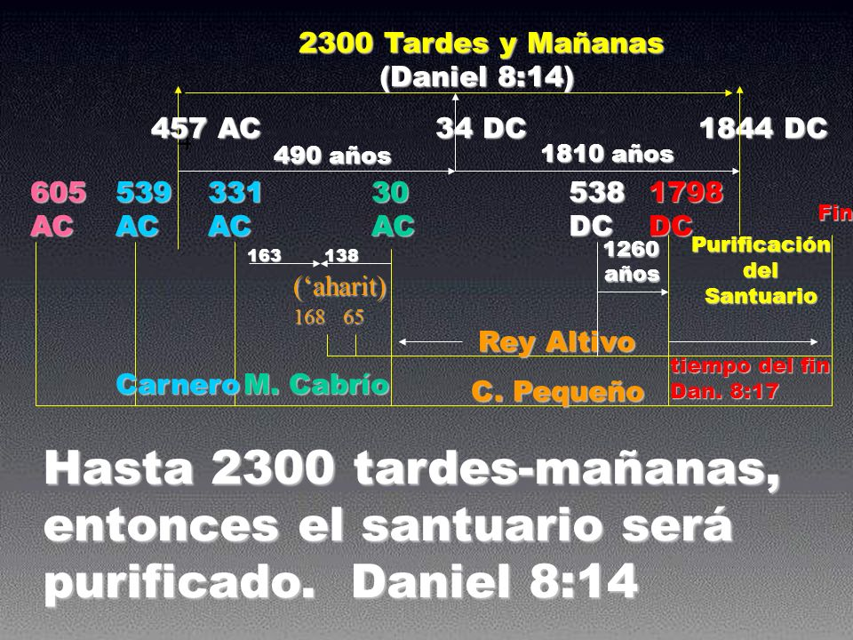 entonces el santuario será purificado. Daniel 8:14
