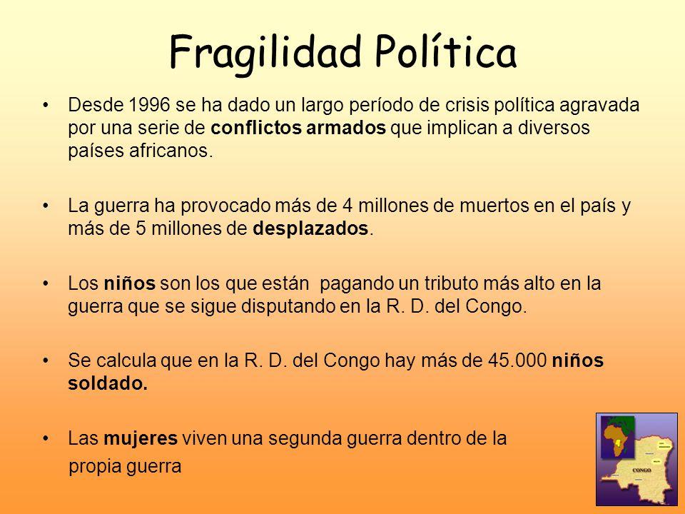 Fragilidad Política