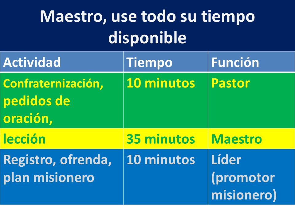 Maestro, use todo su tiempo disponible