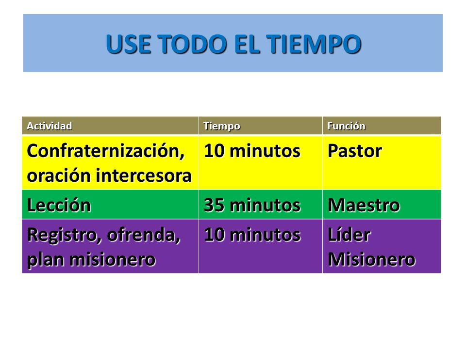 USE TODO EL TIEMPO Confraternización, oración intercesora 10 minutos