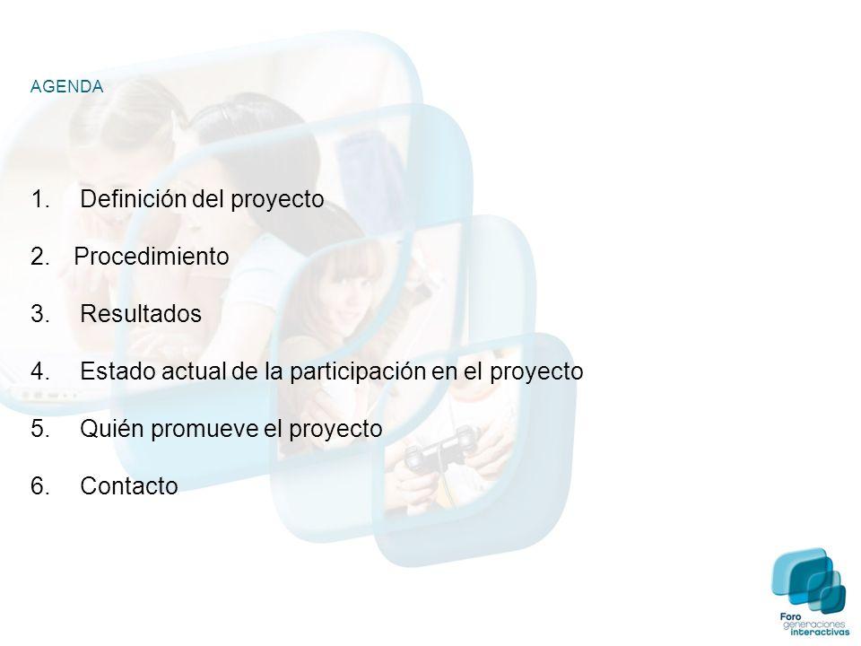 Definición del proyecto Procedimiento Resultados