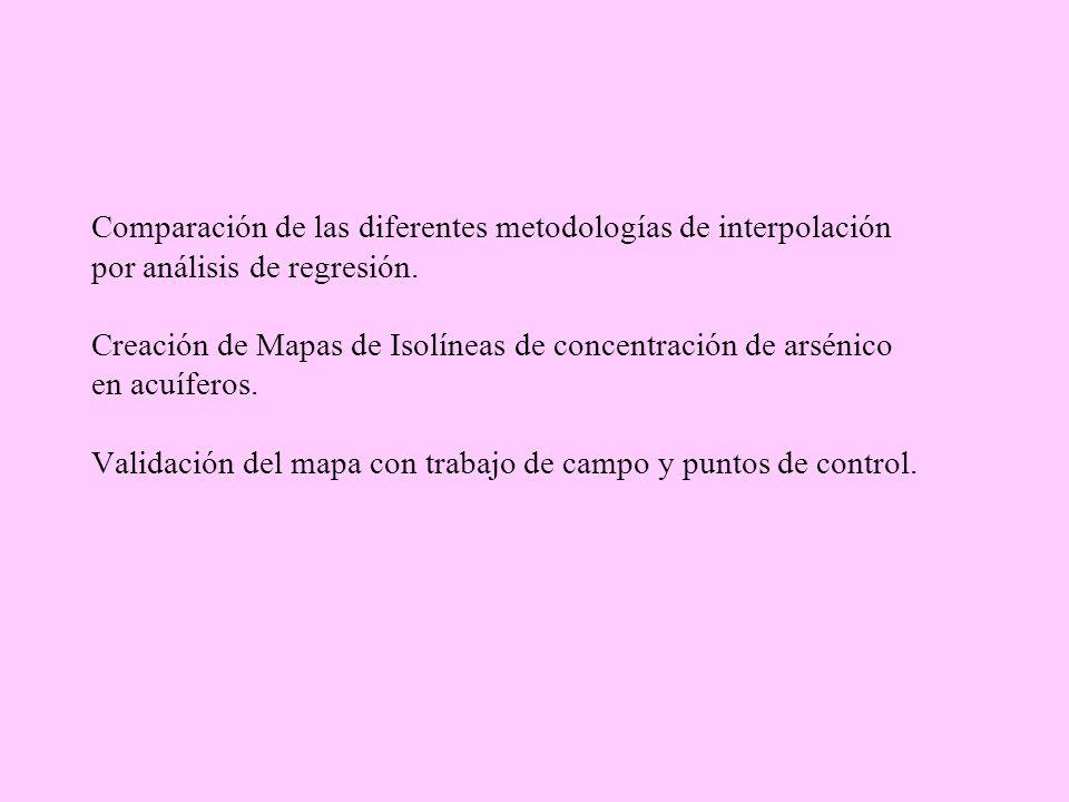 Comparación de las diferentes metodologías de interpolación por análisis de regresión.