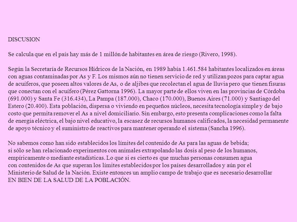 DISCUSIONSe calcula que en el país hay más de 1 millón de habitantes en área de riesgo (Rivero, 1998).