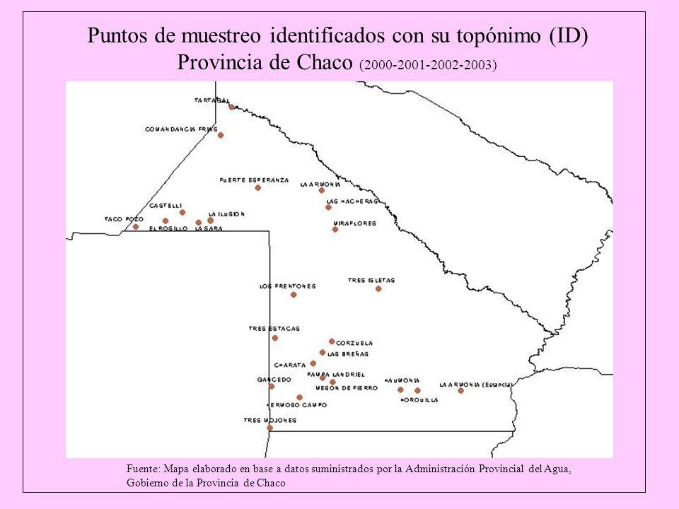 Puntos de muestreo identificados con su topónimo (ID)