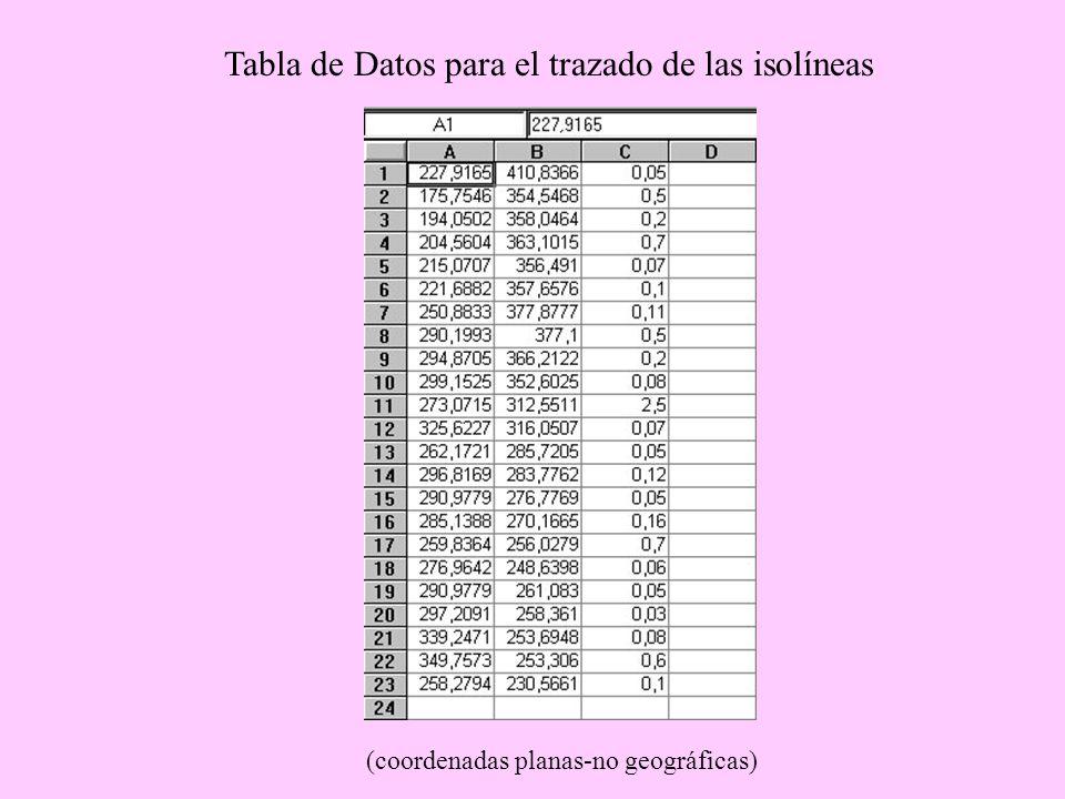Tabla de Datos para el trazado de las isolíneas