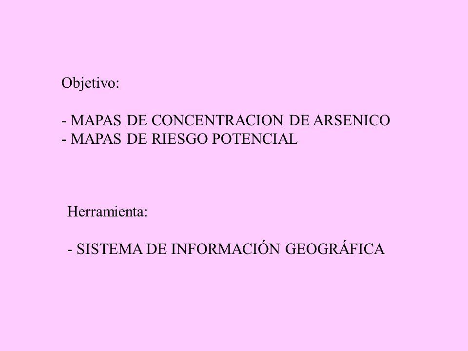 Objetivo: - MAPAS DE CONCENTRACION DE ARSENICO. - MAPAS DE RIESGO POTENCIAL.