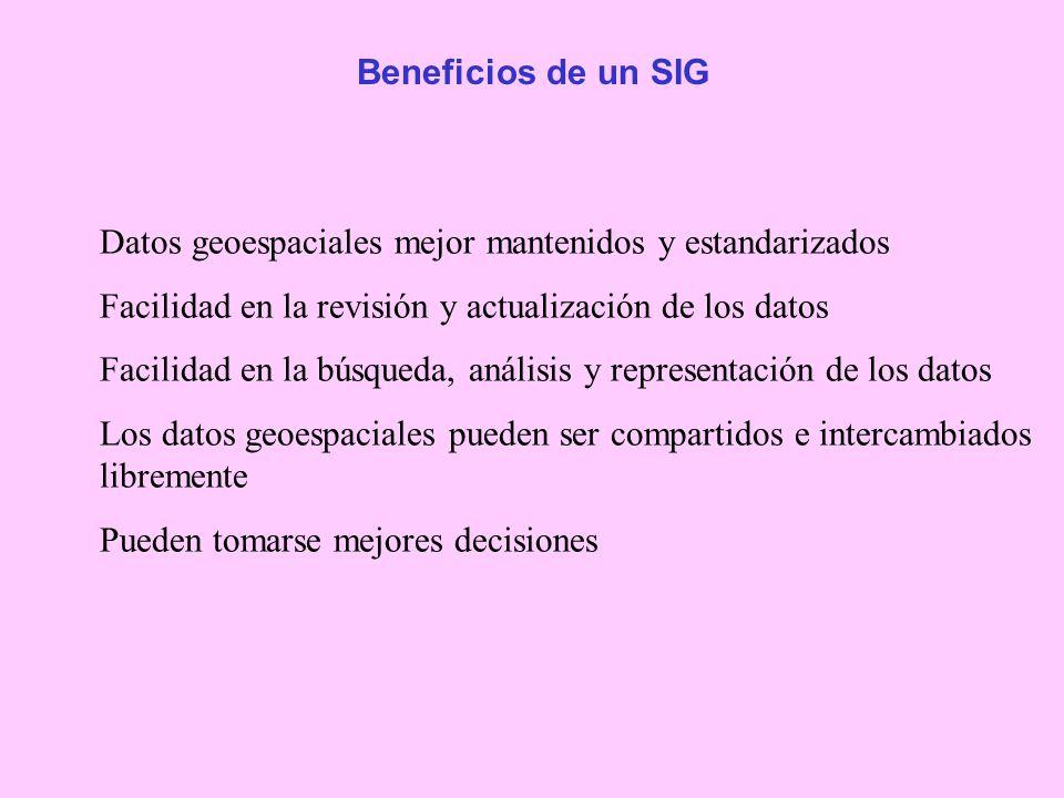 Beneficios de un SIG Datos geoespaciales mejor mantenidos y estandarizados. Facilidad en la revisión y actualización de los datos.