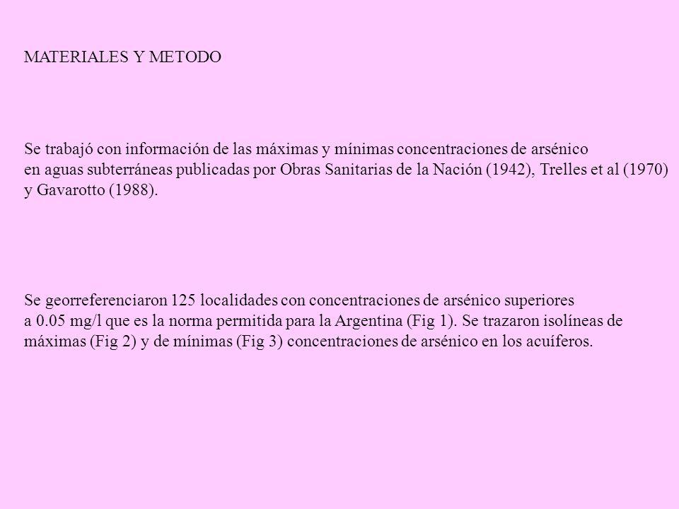 MATERIALES Y METODO Se trabajó con información de las máximas y mínimas concentraciones de arsénico.