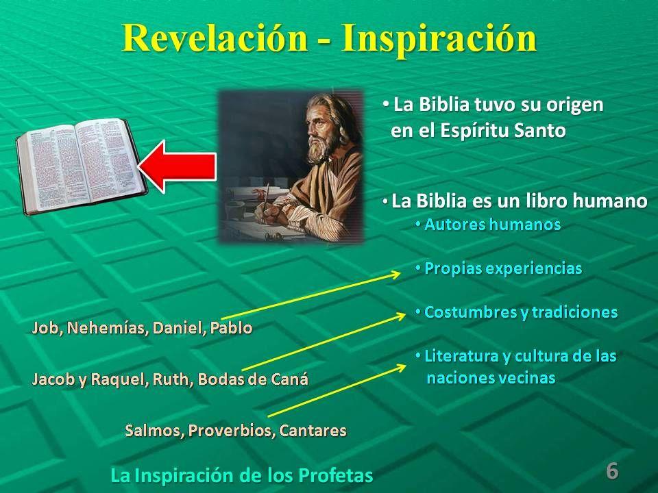 Revelación - Inspiración