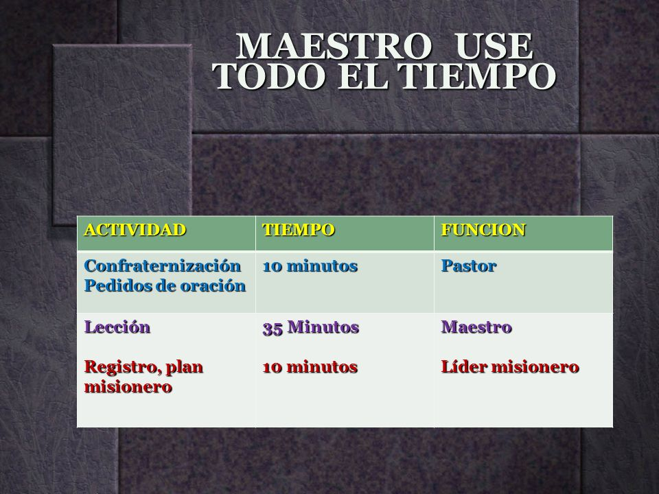 MAESTRO USE TODO EL TIEMPO