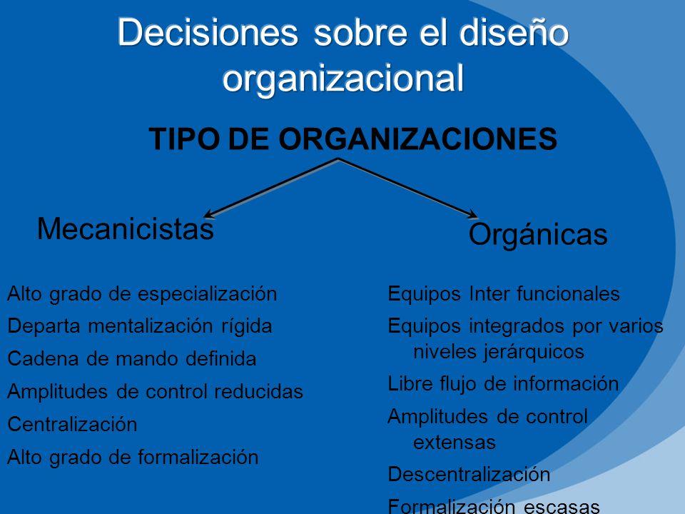 Decisiones sobre el diseño organizacional