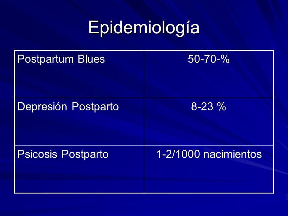 Epidemiología Postpartum Blues 50-70-% Depresión Postparto 8-23 %