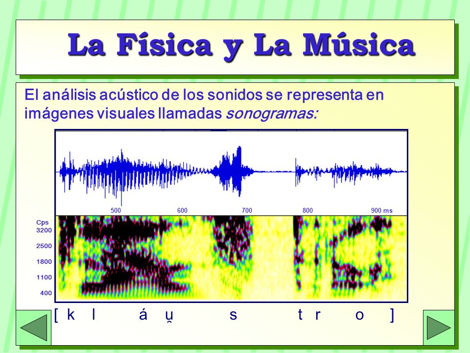 La Física y La Música El análisis acústico de los sonidos se representa en imágenes visuales llamadas sonogramas: